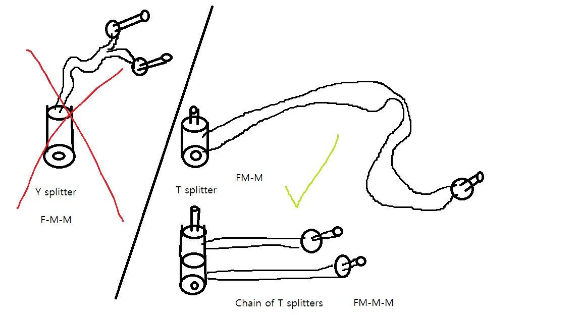 T splitter example